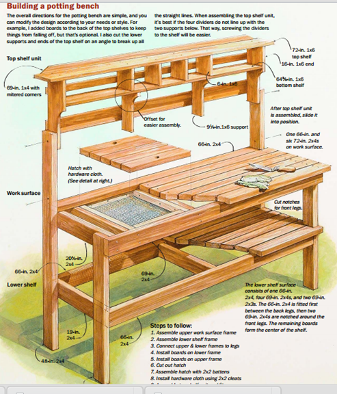 Awesome Potting Bench Plans | Beyond Paleo by Millie Barnes